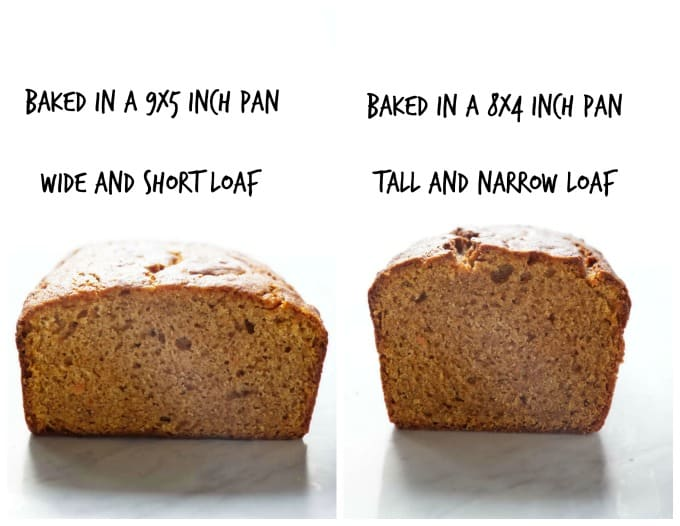 sweet potato bread baked in different sized loaf pans.