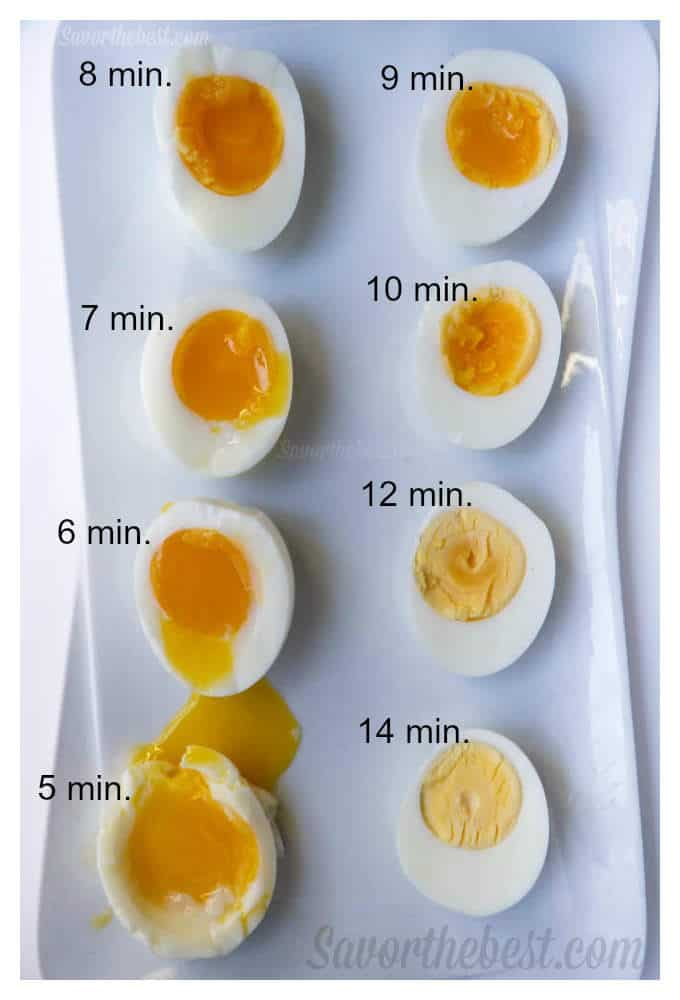 8 eggs cooked at different temperatures from 5 minutes to 14 minutes