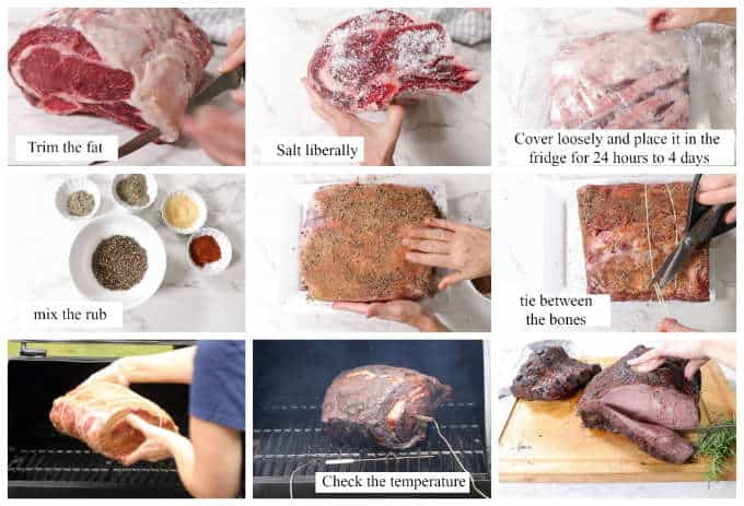 Collage of photos showing how to smoke a prime rib