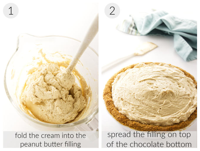 Pictures showing how to make a peanut butter pie from scratch.