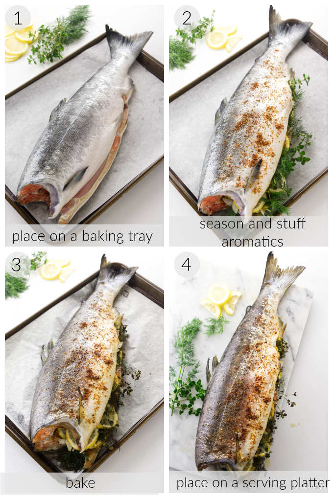 Four photos showing how to bake a whole salmon.